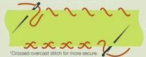 Types Of Hand Stitches | Different Types Of Stitches - Overcast stitch