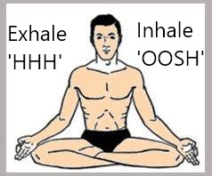 Ujjayi Pranayama - Pranayama For Thyroid - By constricting the throat, exhale; making 'hhh' from mouth and inhale; through nose making ocean sound 'oosh'