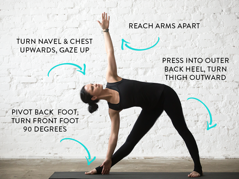 Yoga For Back Fat - Trikonasana (Triangle Pose)