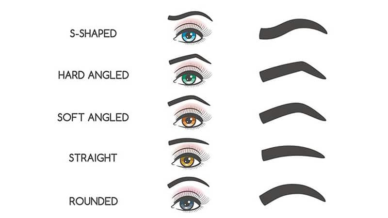 eyebrow threading shapes