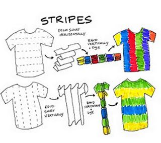 how to tie dye stripes